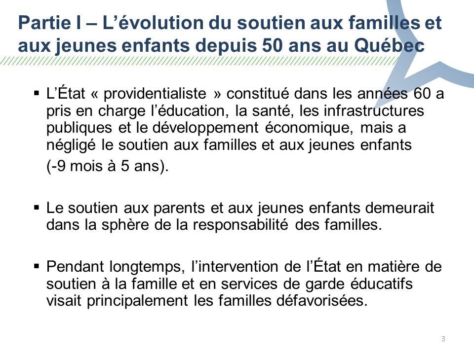 3 Partie I – Lévolution du soutien aux familles et aux jeunes enfants depuis 50 ans au Québec LÉtat « providentialiste » constitué dans les années 60 a pris en charge léducation, la santé, les infrastructures publiques et le développement économique, mais a négligé le soutien aux familles et aux jeunes enfants (-9 mois à 5 ans).
