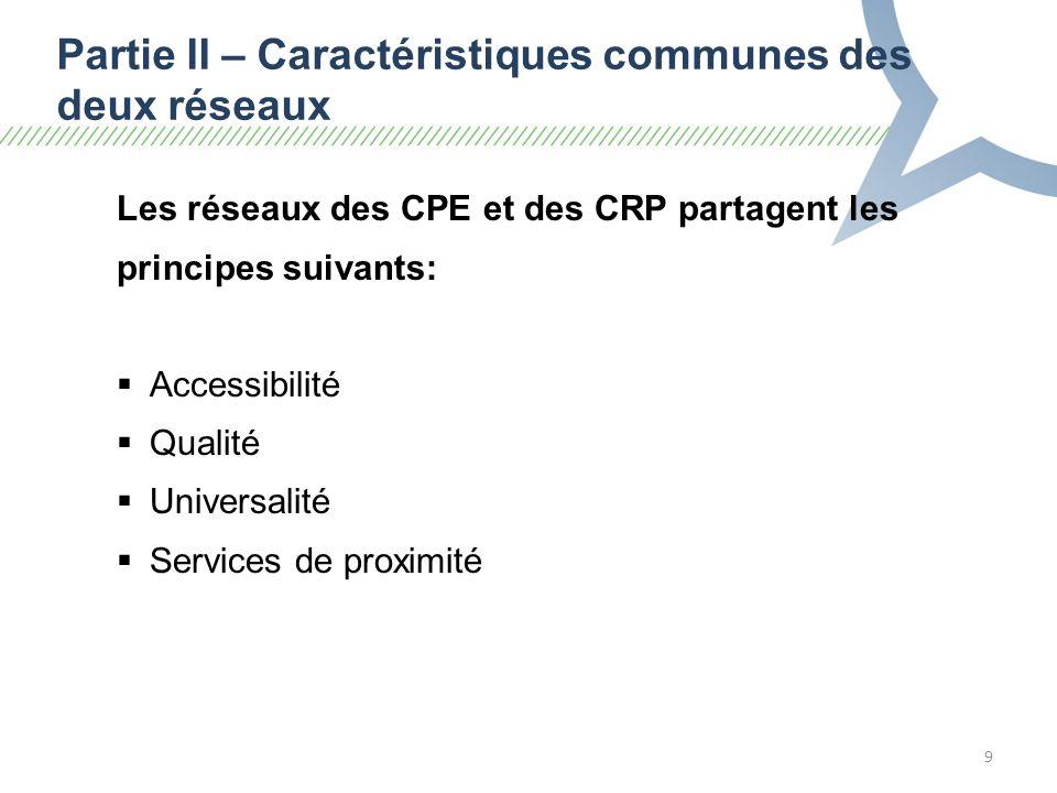 9 Partie II – Caractéristiques communes des deux réseaux Les réseaux des CPE et des CRP partagent les principes suivants: Accessibilité Qualité Universalité Services de proximité