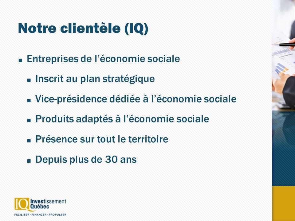 Notre clientèle (IQ) Entreprises de léconomie sociale Inscrit au plan stratégique Vice-présidence dédiée à léconomie sociale Produits adaptés à léconomie sociale Présence sur tout le territoire Depuis plus de 30 ans