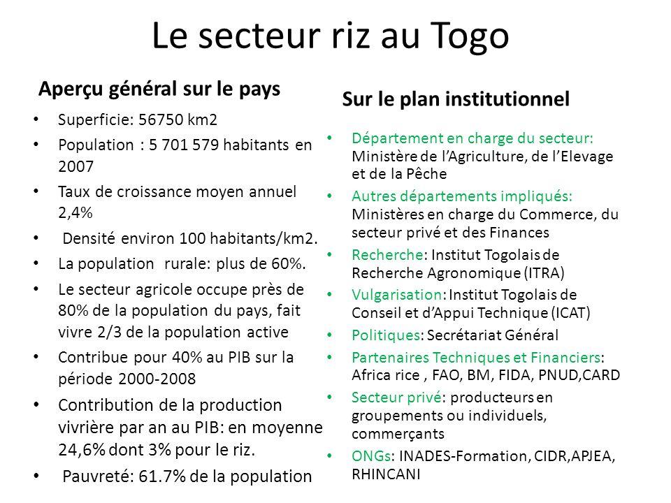 Le secteur riz au Togo Aperçu général sur le pays Superficie: 56750 km2 Population : 5 701 579 habitants en 2007 Taux de croissance moyen annuel 2,4% Densité environ 100 habitants/km2.
