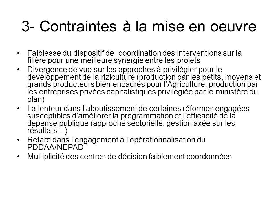 3- Contraintes à la mise en oeuvre Faiblesse du dispositif de coordination des interventions sur la filière pour une meilleure synergie entre les proj