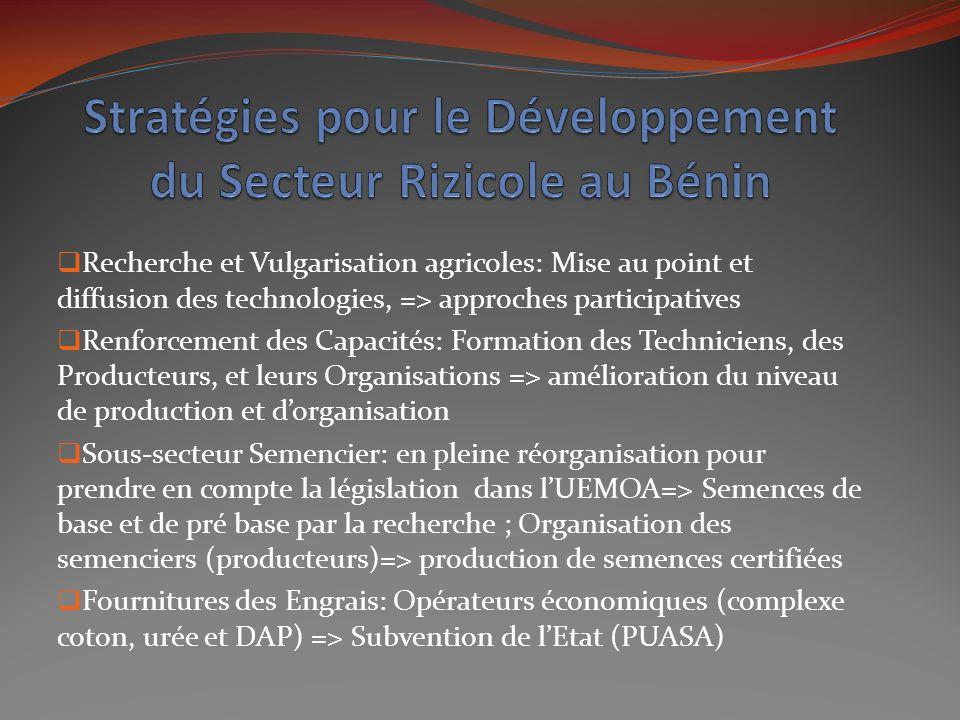 Recherche et Vulgarisation agricoles: Mise au point et diffusion des technologies, => approches participatives Renforcement des Capacités: Formation d