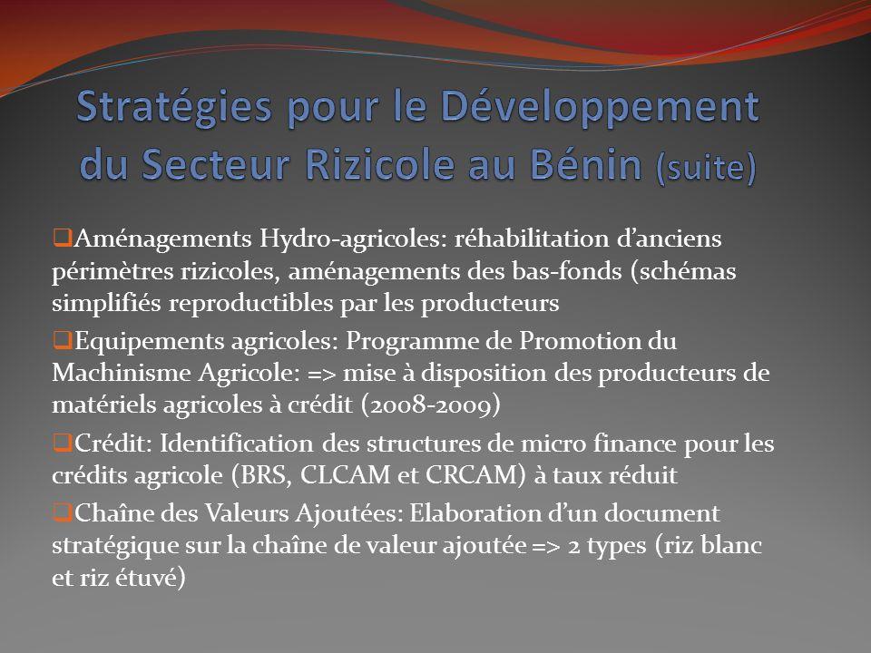 Aménagements Hydro-agricoles: réhabilitation danciens périmètres rizicoles, aménagements des bas-fonds (schémas simplifiés reproductibles par les prod