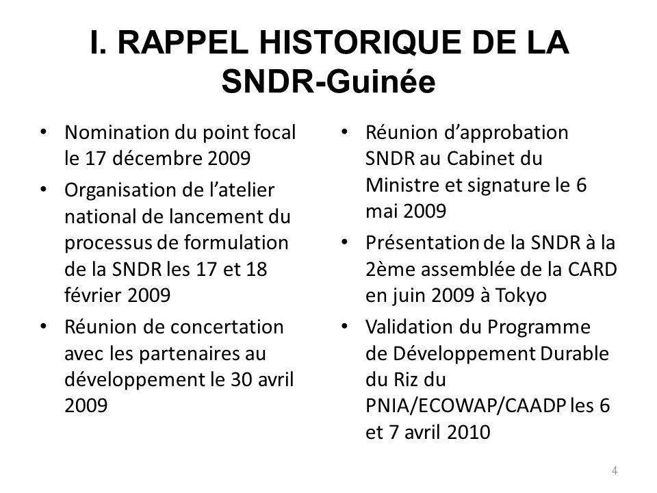 I. RAPPEL HISTORIQUE DE LA SNDR-Guinée Nomination du point focal le 17 décembre 2009 Organisation de latelier national de lancement du processus de fo