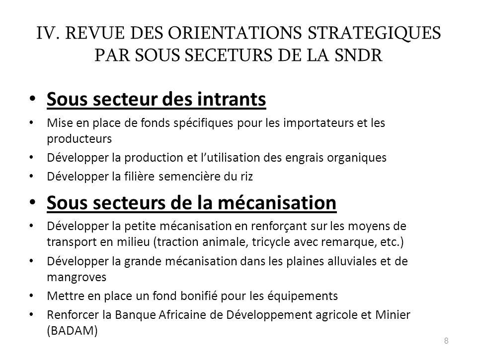 IV. REVUE DES ORIENTATIONS STRATEGIQUES PAR SOUS SECETURS DE LA SNDR Sous secteur des intrants Mise en place de fonds spécifiques pour les importateur