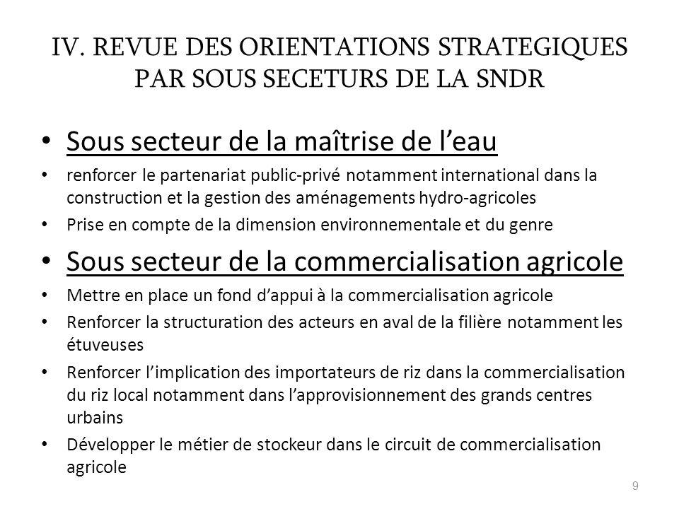 IV. REVUE DES ORIENTATIONS STRATEGIQUES PAR SOUS SECETURS DE LA SNDR Sous secteur de la maîtrise de leau renforcer le partenariat public-privé notamme