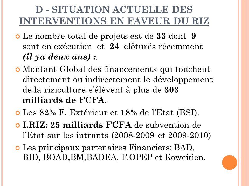 D - SITUATION ACTUELLE DES INTERVENTIONS EN FAVEUR DU RIZ Le nombre total de projets est de 33 dont 9 sont en exécution et 24 clôturés récemment (il y