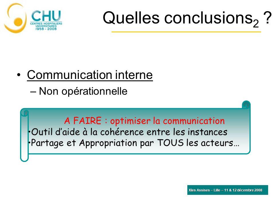 Quelles conclusions 2 ? Communication interne –Non opérationnelle XIes Assises – Lille – 11 & 12 décembre 2008 A FAIRE : optimiser la communication Ou