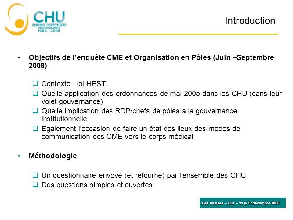 Introduction Objectifs de lenquête CME et Organisation en Pôles (Juin –Septembre 2008) Contexte : loi HPST Quelle application des ordonnances de mai 2