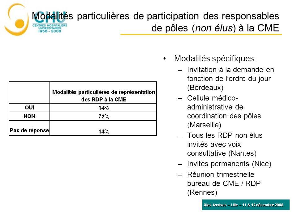 Modalités particulières de participation des responsables de pôles (non élus) à la CME Modalités spécifiques : –Invitation à la demande en fonction de