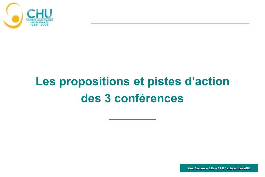Les propositions et pistes daction des 3 conférences XIes Assises – Lille – 11 & 12 décembre 2008