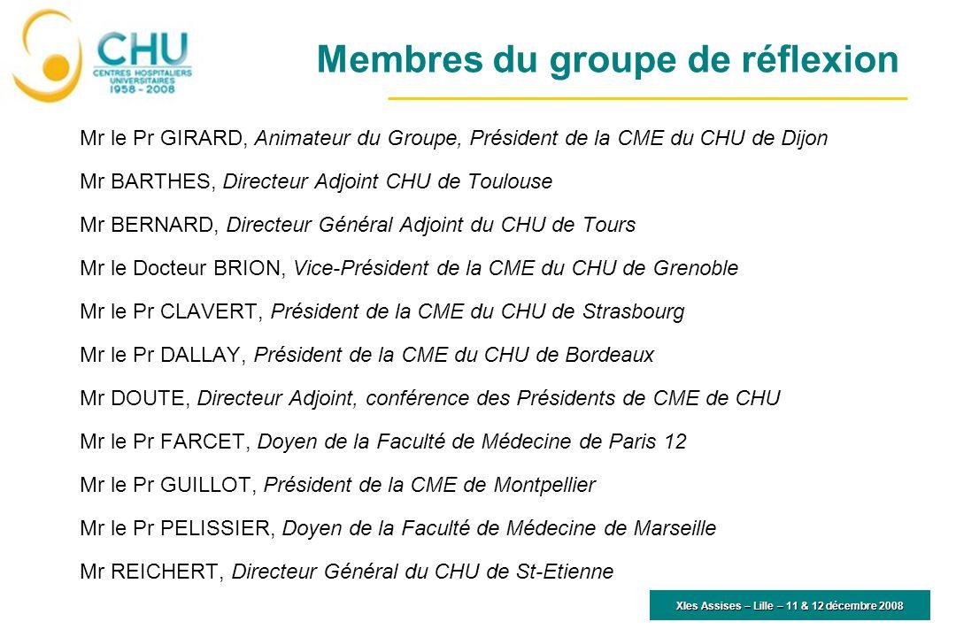 Membres du groupe de réflexion Mr le Pr GIRARD, Animateur du Groupe, Président de la CME du CHU de Dijon Mr BARTHES, Directeur Adjoint CHU de Toulouse