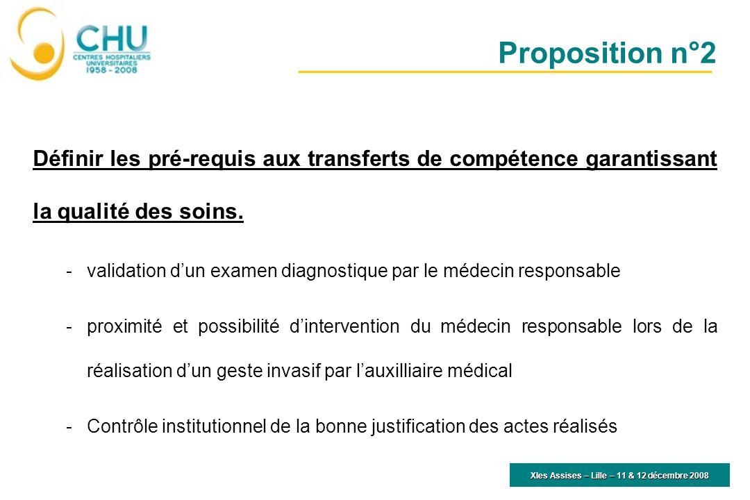 XIes Assises – Lille – 11 & 12 décembre 2008 Définir les pré-requis aux transferts de compétence garantissant la qualité des soins. -validation dun ex