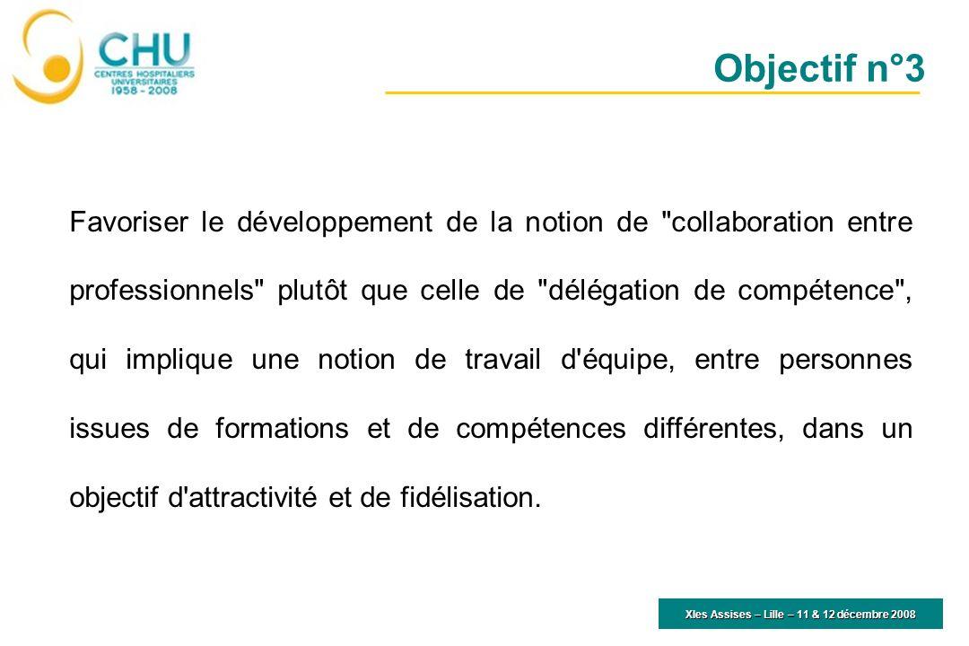 XIes Assises – Lille – 11 & 12 décembre 2008 Favoriser le développement de la notion de
