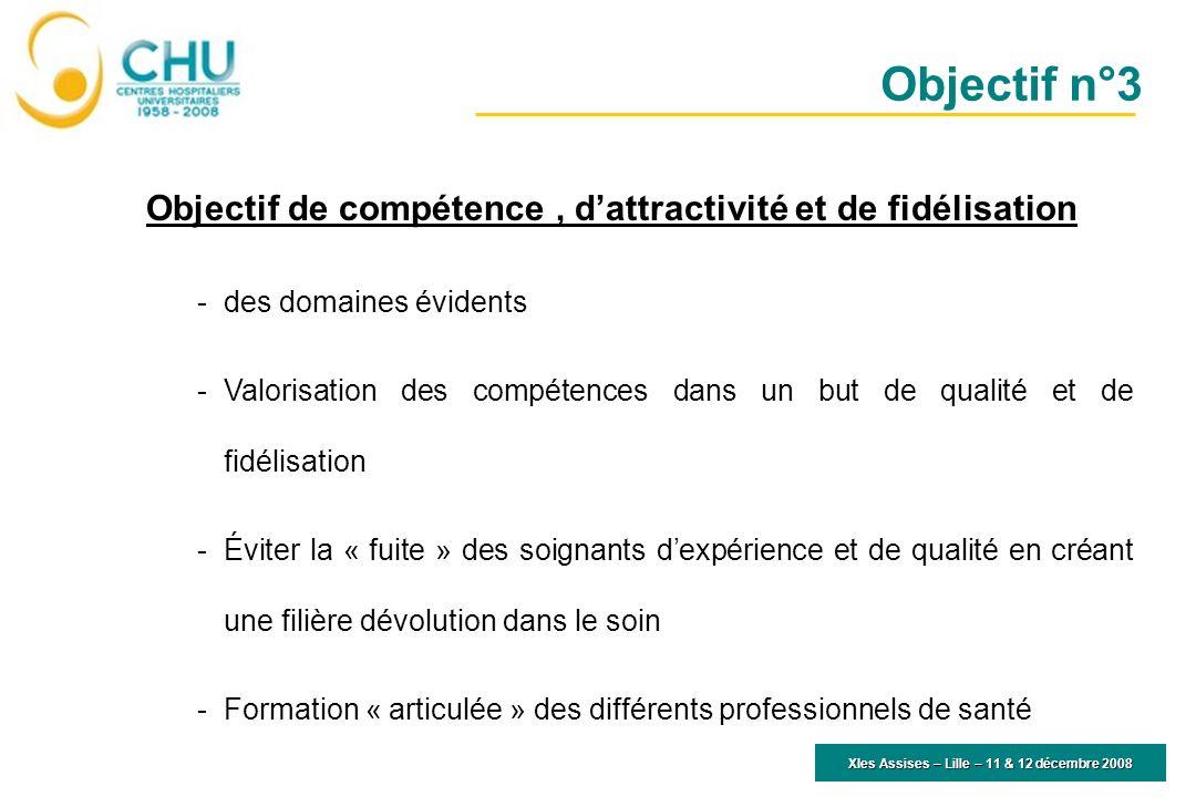 XIes Assises – Lille – 11 & 12 décembre 2008 Objectif de compétence, dattractivité et de fidélisation -des domaines évidents -Valorisation des compéte