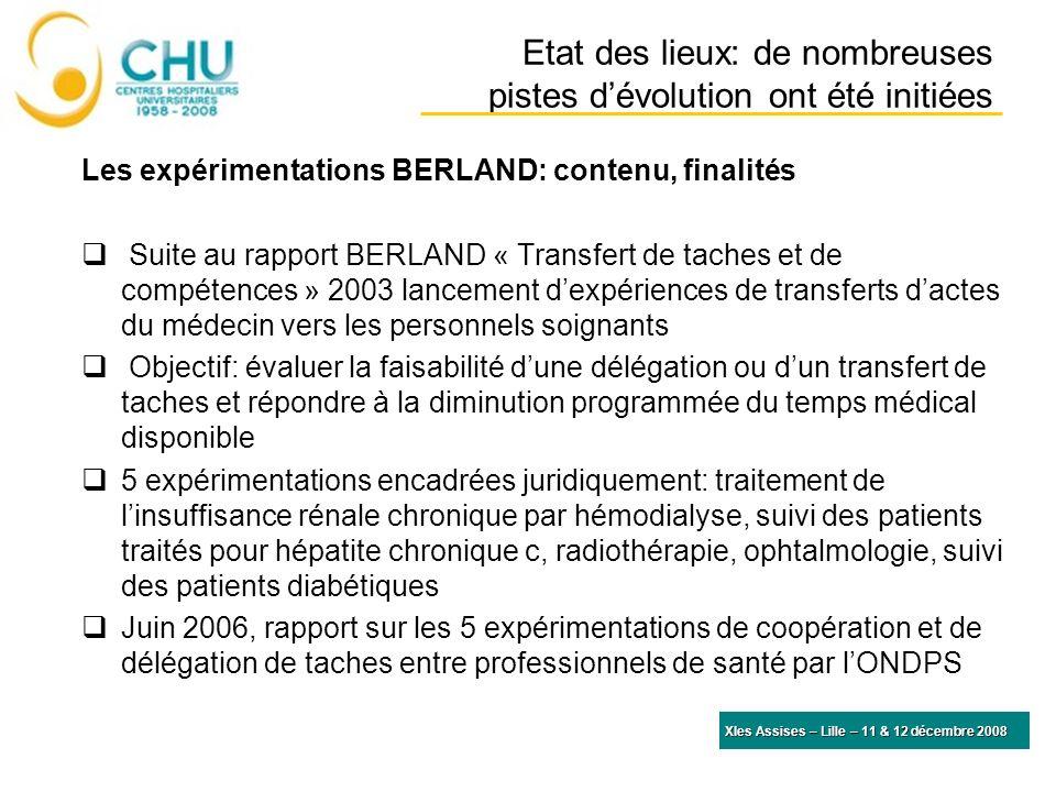Etat des lieux: de nombreuses pistes dévolution ont été initiées Les expérimentations BERLAND: contenu, finalités Suite au rapport BERLAND « Transfert