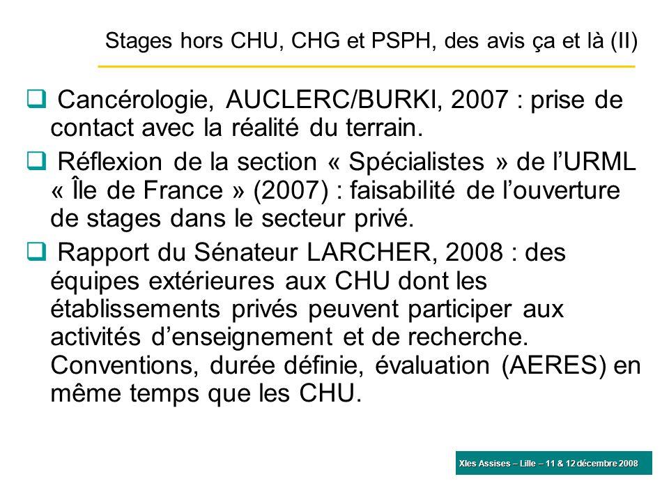 XIes Assises – Lille – 11 & 12 décembre 2008 Cancérologie, AUCLERC/BURKI, 2007 : prise de contact avec la réalité du terrain.