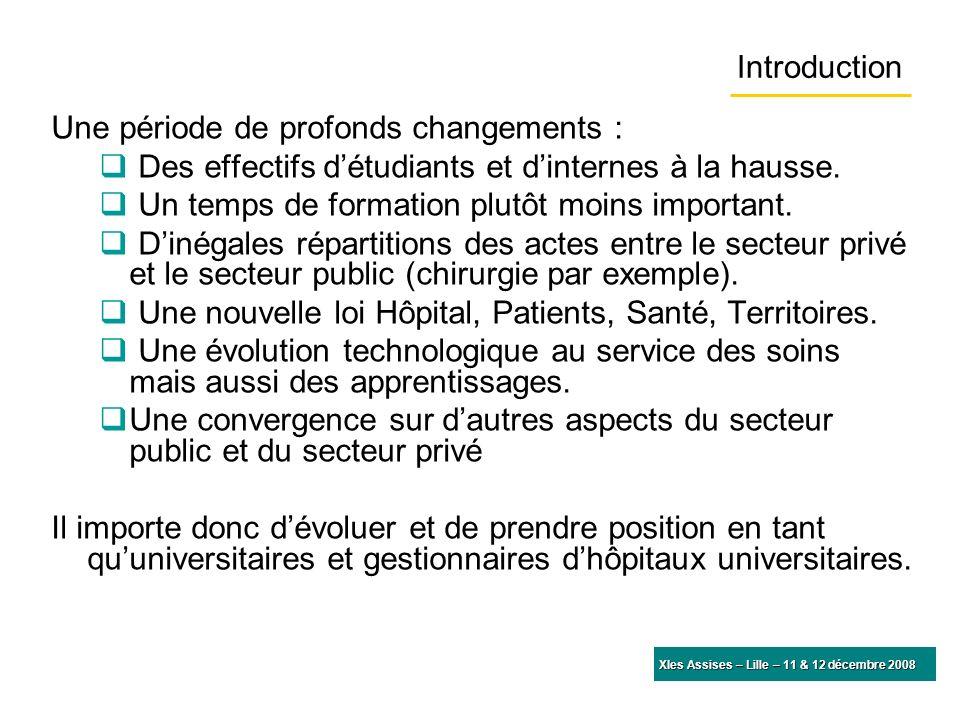 Introduction Une période de profonds changements : Des effectifs détudiants et dinternes à la hausse.