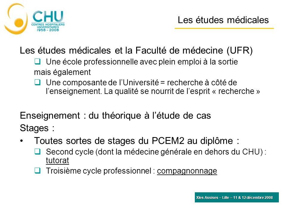 Les études médicales Les études médicales et la Faculté de médecine (UFR) Une école professionnelle avec plein emploi à la sortie mais également Une composante de lUniversité = recherche à côté de lenseignement.