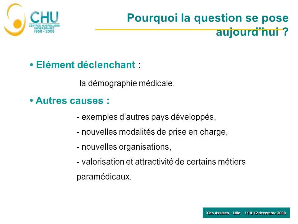 Historique XIes Assises – Lille – 11 & 12 décembre 2008 - Ministère de la Santé 2003 - Rapport Berland - Travaux et expérimentations - Recommandations HAS - Discussion