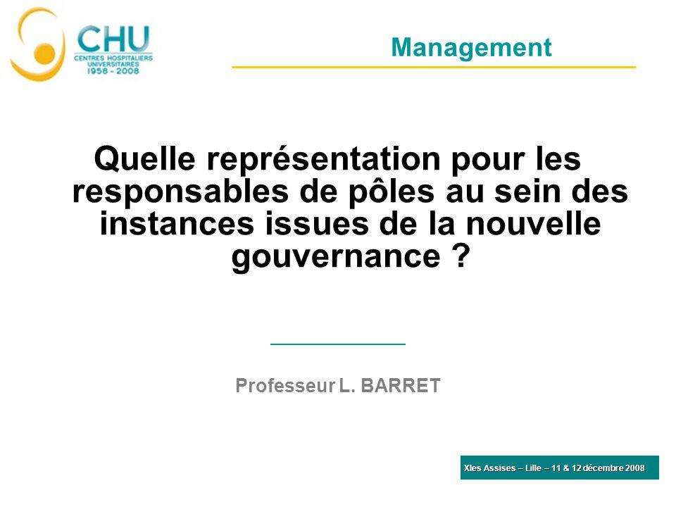 Management Quelle représentation pour les responsables de pôles au sein des instances issues de la nouvelle gouvernance ? Professeur L. BARRET XIes As