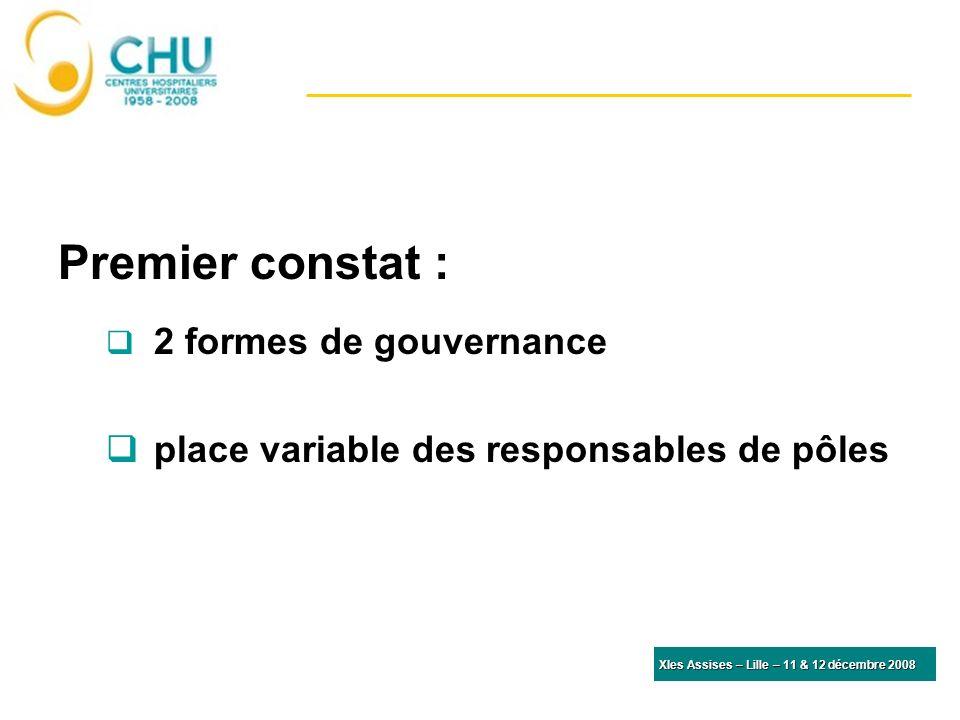 Premier constat : 2 formes de gouvernance place variable des responsables de pôles XIes Assises – Lille – 11 & 12 décembre 2008