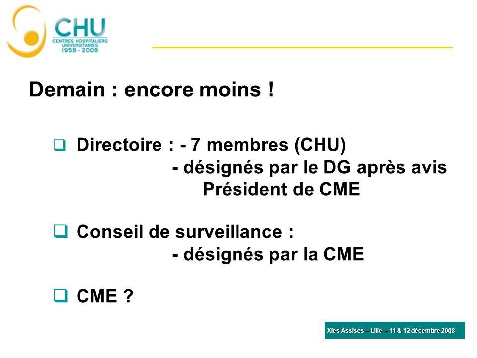 Demain : encore moins ! Directoire : - 7 membres (CHU) - désignés par le DG après avis Président de CME Conseil de surveillance : - désignés par la CM