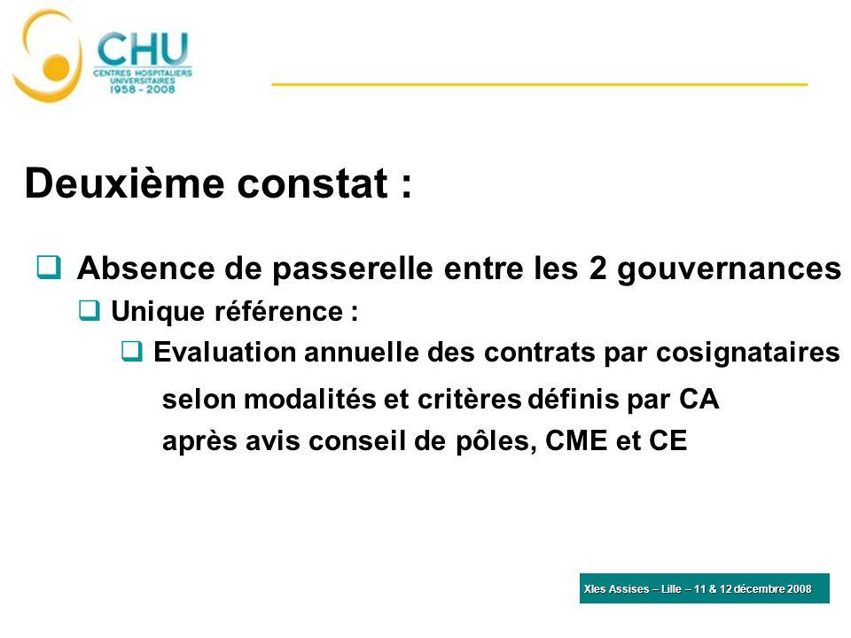 Double questionnement : Association de responsables de pôle au travail délibératif - modification composition CME collège spécifique .