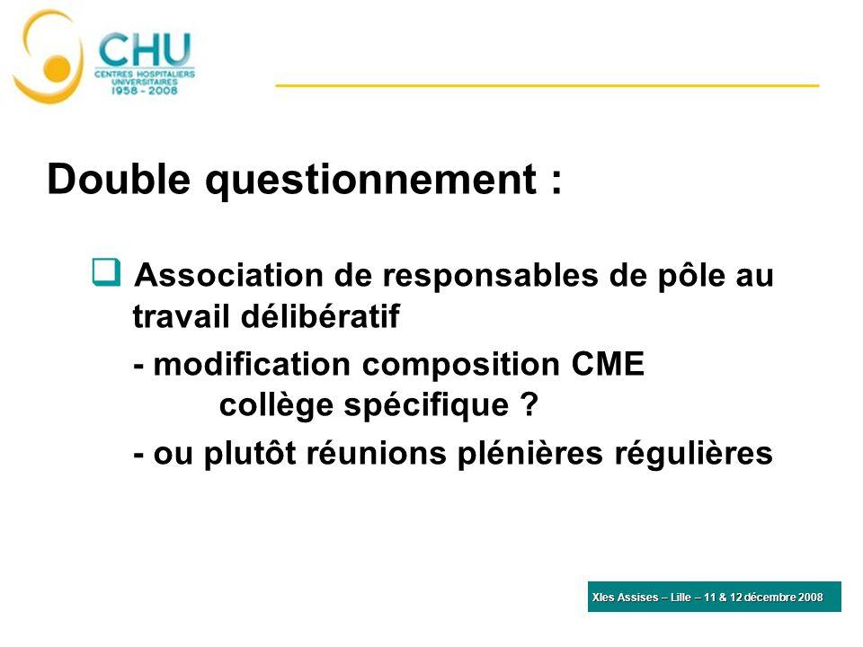 Double questionnement : Association de responsables de pôle au travail délibératif - modification composition CME collège spécifique ? - ou plutôt réu