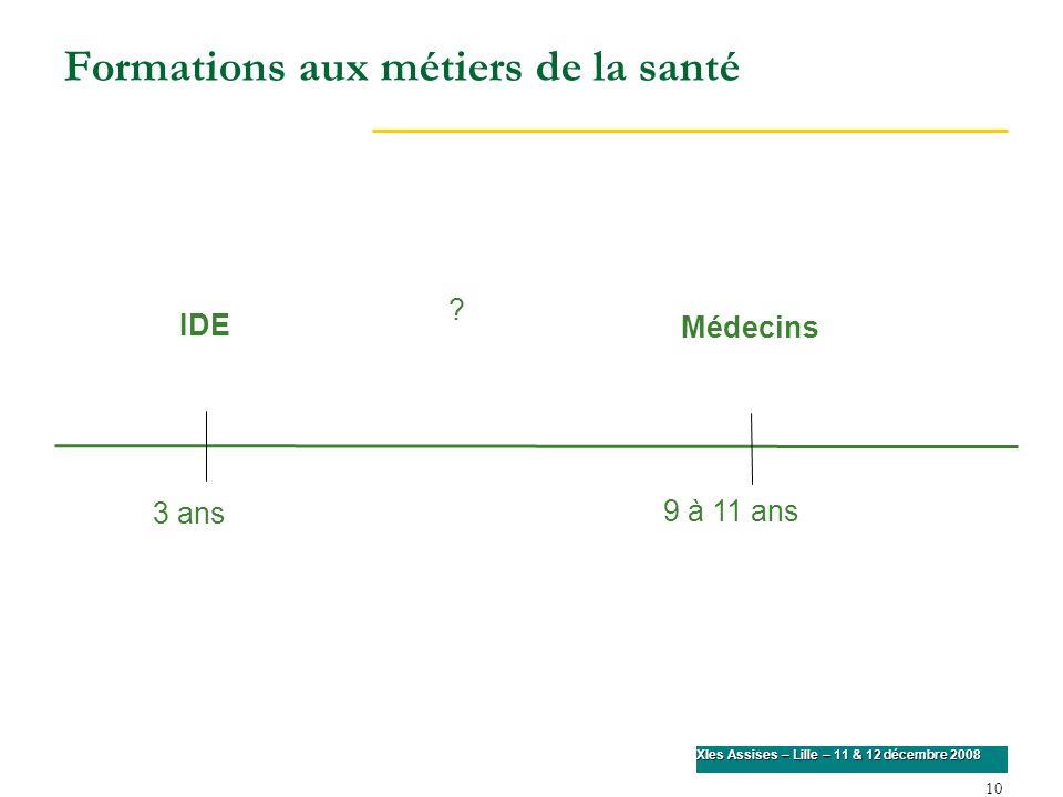 10 XIes Assises – Lille – 11 & 12 décembre 2008 Formations aux métiers de la santé IDE 3 ans Médecins 9 à 11 ans ?
