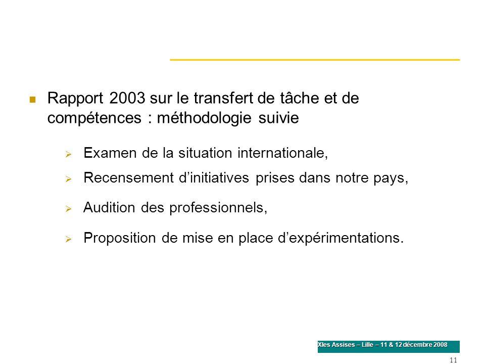 11 XIes Assises – Lille – 11 & 12 décembre 2008 Rapport 2003 sur le transfert de tâche et de compétences : méthodologie suivie Examen de la situation