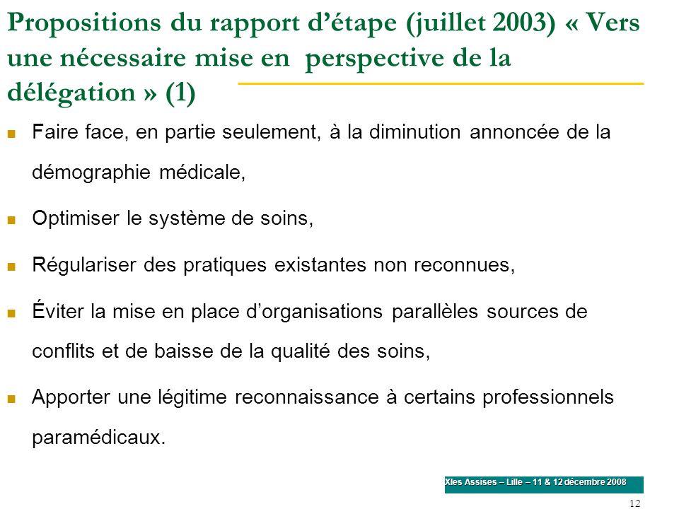 12 XIes Assises – Lille – 11 & 12 décembre 2008 Propositions du rapport détape (juillet 2003) « Vers une nécessaire mise en perspective de la délégati