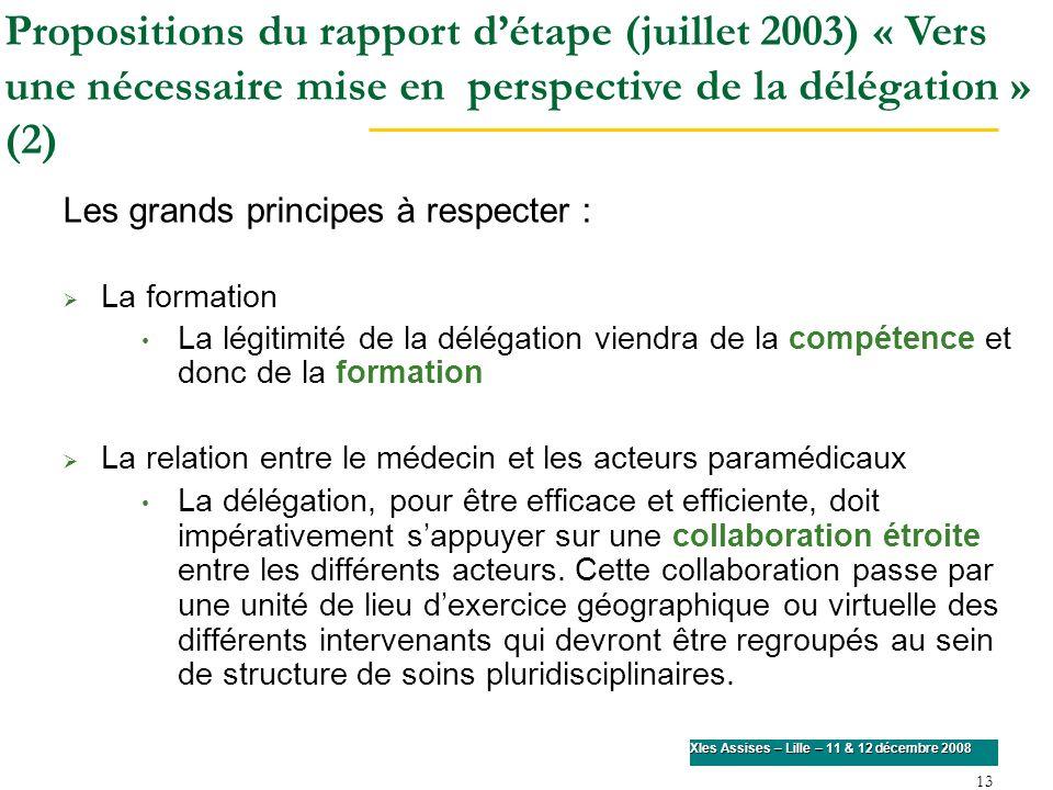 13 XIes Assises – Lille – 11 & 12 décembre 2008 Les grands principes à respecter : La formation La légitimité de la délégation viendra de la compétenc