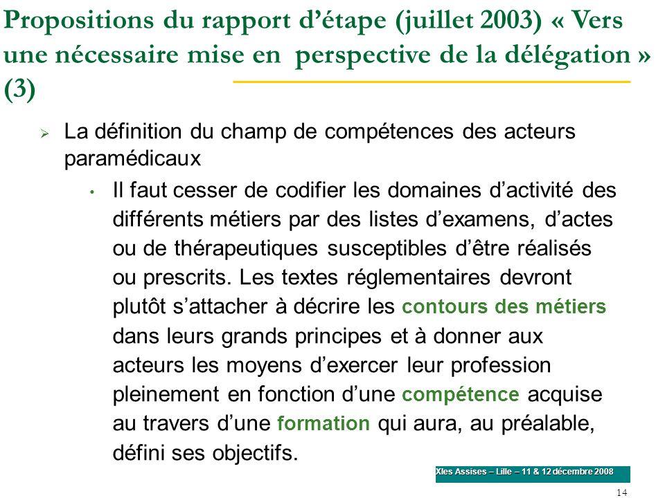 14 XIes Assises – Lille – 11 & 12 décembre 2008 La définition du champ de compétences des acteurs paramédicaux Il faut cesser de codifier les domaines