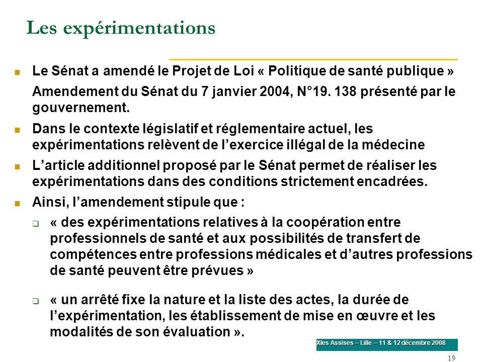 19 XIes Assises – Lille – 11 & 12 décembre 2008 Le Sénat a amendé le Projet de Loi « Politique de santé publique » Amendement du Sénat du 7 janvier 20