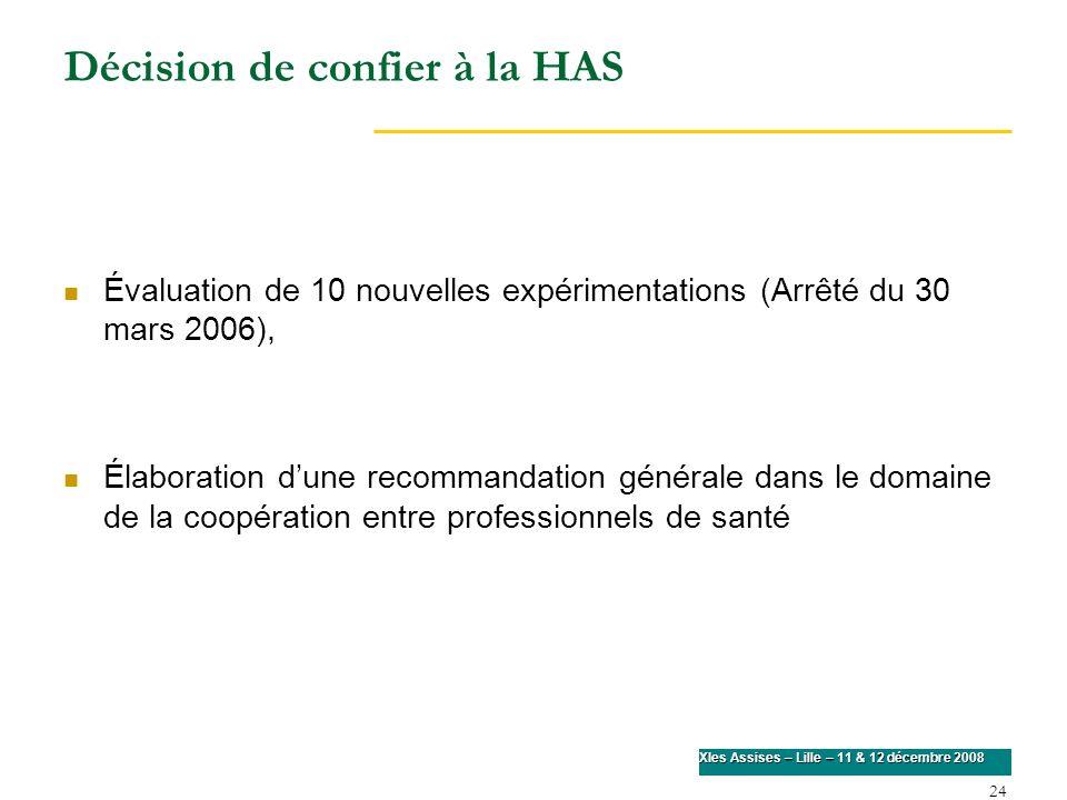 24 XIes Assises – Lille – 11 & 12 décembre 2008 Décision de confier à la HAS Évaluation de 10 nouvelles expérimentations (Arrêté du 30 mars 2006), Éla