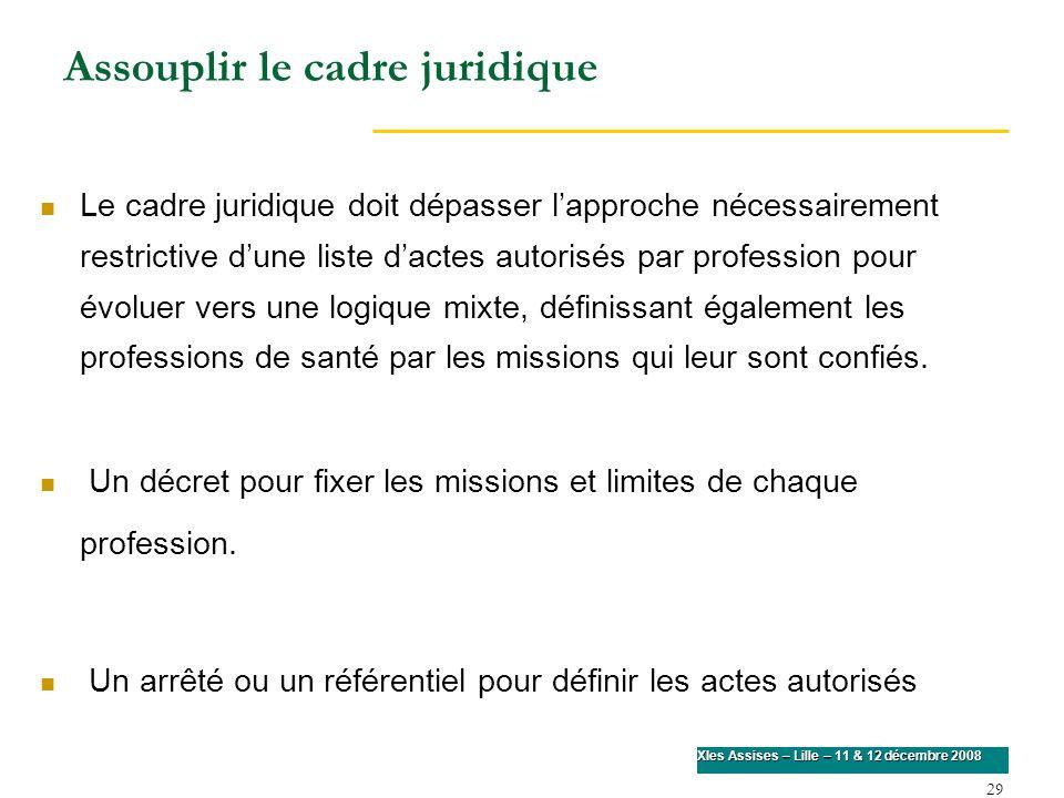29 XIes Assises – Lille – 11 & 12 décembre 2008 Assouplir le cadre juridique Le cadre juridique doit dépasser lapproche nécessairement restrictive dun