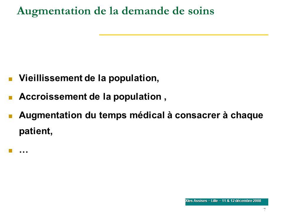 7 XIes Assises – Lille – 11 & 12 décembre 2008 Augmentation de la demande de soins Vieillissement de la population, Accroissement de la population, Au