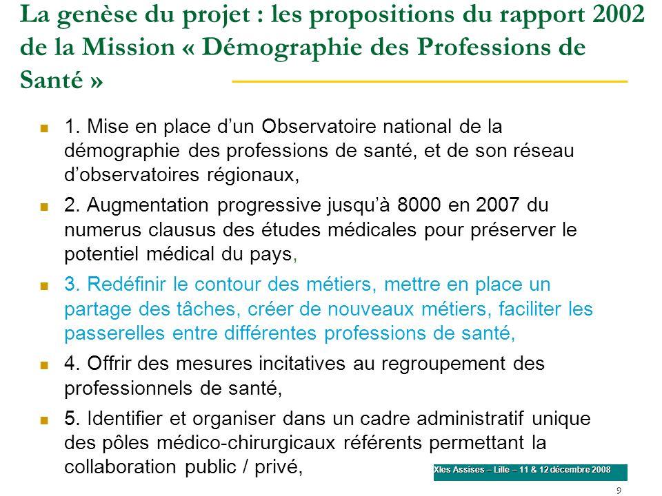 9 XIes Assises – Lille – 11 & 12 décembre 2008 1. Mise en place dun Observatoire national de la démographie des professions de santé, et de son réseau