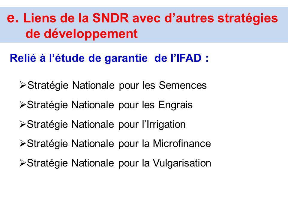 e. Liens de la SNDR avec dautres stratégies de développement Relié à létude de garantie de lIFAD : Stratégie Nationale pour les Semences Stratégie Nat