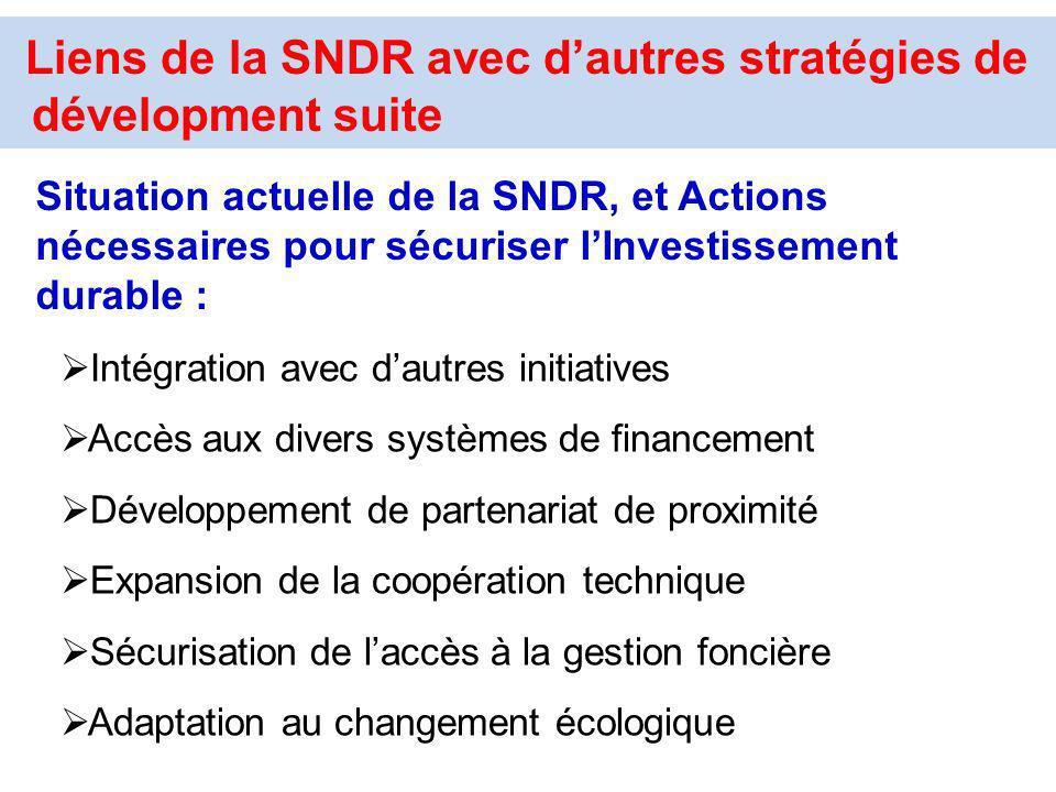 Liens de la SNDR avec dautres stratégies de dévelopment suite Situation actuelle de la SNDR, et Actions nécessaires pour sécuriser lInvestissement dur