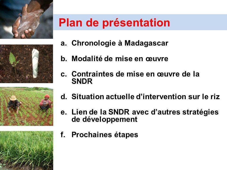 Plan de présentation a.Chronologie à Madagascar b.Modalité de mise en œuvre c.Contraintes de mise en œuvre de la SNDR d.Situation actuelle dinterventi