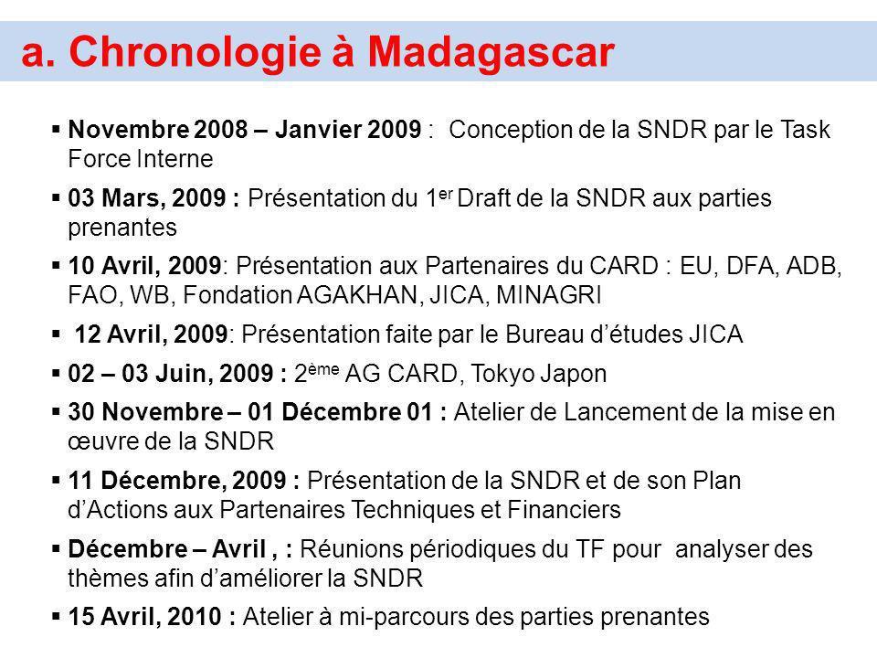 a. Chronologie à Madagascar Novembre 2008 – Janvier 2009 : Conception de la SNDR par le Task Force Interne 03 Mars, 2009 : Présentation du 1 er Draft