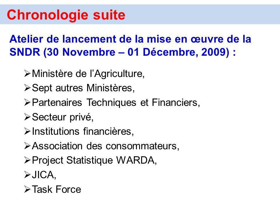 Chronologie suite Atelier de lancement de la mise en œuvre de la SNDR (30 Novembre – 01 Décembre, 2009) : Ministère de lAgriculture, Sept autres Minis