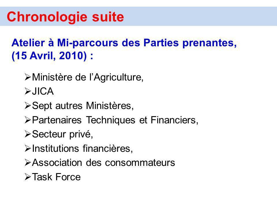 Chronologie suite Atelier à Mi-parcours des Parties prenantes, (15 Avril, 2010) : Ministère de lAgriculture, JICA Sept autres Ministères, Partenaires