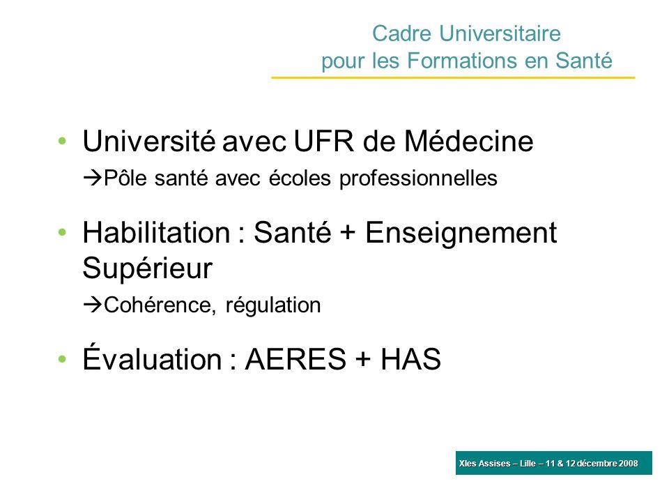 XIes Assises – Lille – 11 & 12 décembre 2008 Université avec UFR de Médecine Pôle santé avec écoles professionnelles Habilitation : Santé + Enseignement Supérieur Cohérence, régulation Évaluation : AERES + HAS Cadre Universitaire pour les Formations en Santé