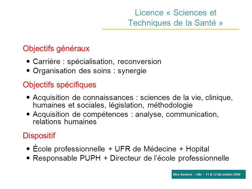 XIes Assises – Lille – 11 & 12 décembre 2008 Licence « Sciences et Techniques de la Santé » Objectifs généraux Carrière : spécialisation, reconversion
