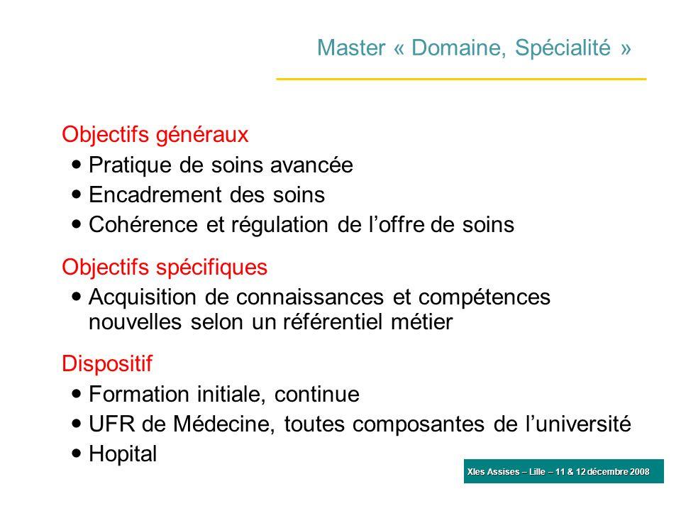 XIes Assises – Lille – 11 & 12 décembre 2008 Master « Domaine, Spécialité » Objectifs généraux Pratique de soins avancée Encadrement des soins Cohéren
