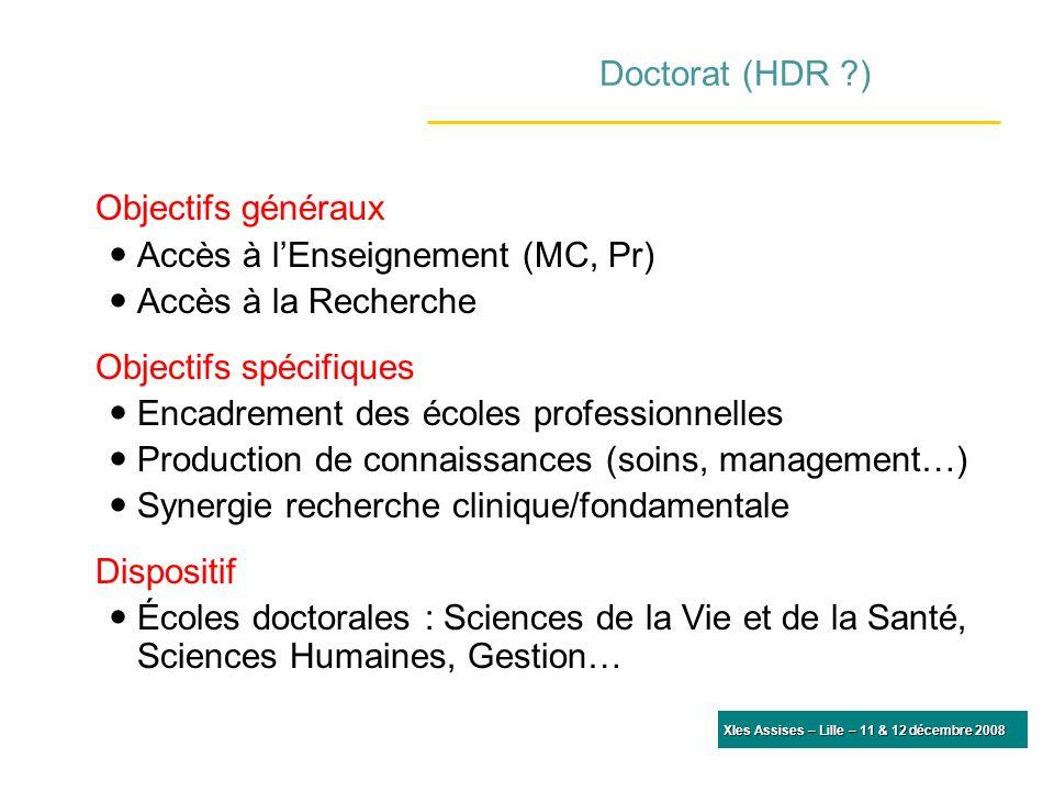 XIes Assises – Lille – 11 & 12 décembre 2008 Doctorat (HDR ?) Objectifs généraux Accès à lEnseignement (MC, Pr) Accès à la Recherche Objectifs spécifi