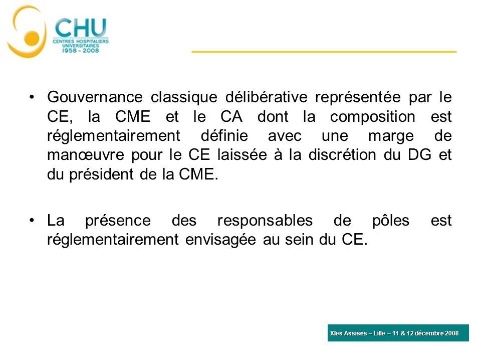 Gouvernance classique délibérative représentée par le CE, la CME et le CA dont la composition est réglementairement définie avec une marge de manœuvre pour le CE laissée à la discrétion du DG et du président de la CME.